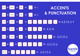 Resume Accent Mark How To Type Resume In Word With The Accents Resume Ideas