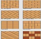 Brick Patterns For Patios Brick Pavers Designs