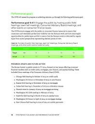 Mortgage Resume Samples by Advisorselect Cfpb Strategic Plan Budget And Performance Plan