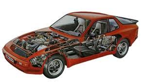 porsche 944 model kit porsche 944 parts