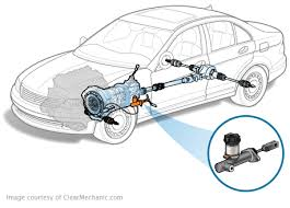 porsche boxster clutch replacement cost clutch master cylinder replacement cost repairpal estimate
