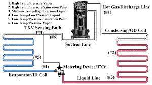 lennox thermostat wiring diagram schematics wiring diagram
