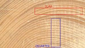 is quarter sawn wood more expensive tech articles quartersawn lumber for guitars ed