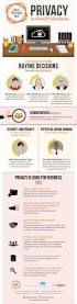 34 best privacy images on pinterest identity theft digital