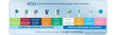 black friday electric toothbrush amazon com oral b white pro 1000 power rechargeable toothbrush