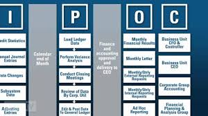 Sipoc Template Excel Sipoc