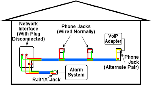 magnificent home phone line wiring installing phone jack wiring in