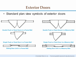 floor plan door sliding door floor plan best of blueprint symbols floor plan door i