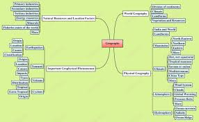 Maps For Mind Map Archive Iasbaba