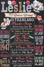 Best 25 70th birthday ideas for mom ideas on Pinterest