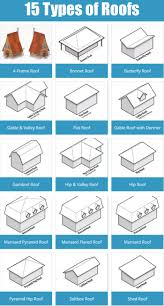15 types of home roof designs with illustrations architecture