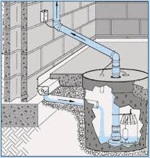 Interior Perimeter Drainage System Pleasant Idea How To Install French Drain In Basement Floor