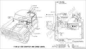 1969 ford truck wiring diagram original f100 f250 f350 f1000 and