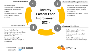 custom code management inventy