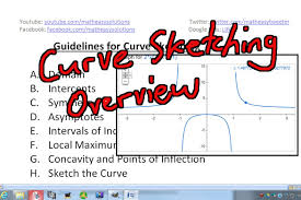 guidelines to curve sketching youtube