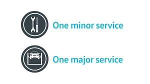 volkswagen service logo volkswagen service plan u2013 for cars over 1 year youtube