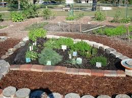 Small Herb Garden Ideas Treatment Small Herb Garden Ideas 738 Hostelgarden Net