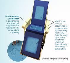 deluxe gel mattress for recliner chair 24 jpg
