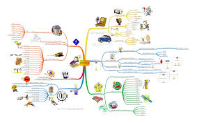 Photosynthesis Concept Map Imindmap Gallery Imindmap Mind Mapping