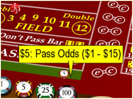 Craps Table Odds Free Odds In Craps Learn How To
