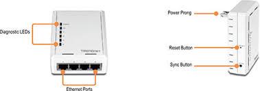 tpl 4052e 4 port powerline 500 av adapter trendnet tpl 4052e