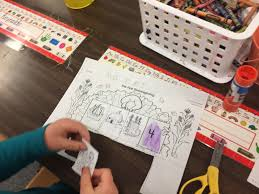 thanksgiving sequencing activities pilgrims the kindergarten all stars