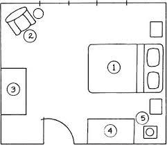 přes 25 nejlepších nápadů na téma bedroom furniture placement na