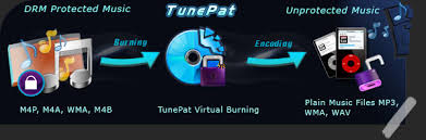 download free mp3 to cd converter burner download tunepat m4p to mp3 converter to convert m4p music to mp3