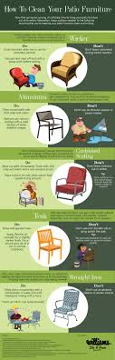 How To Clean Patio Chairs Ways To Care For Your Patio Furniture Excellent Ways To Look