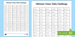 Multiplication Time Tables Ks2 Ultimate Times Tables Challenge Golden 100 Times Table