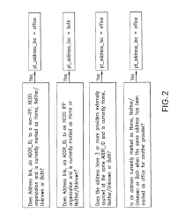 lexisnexis verification of occupancy patente us20100235315 systems and methods for address