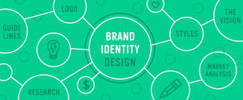 pattern brand logo designing a brand identity creative market blog