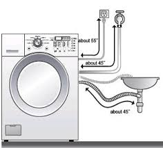washer that hooks up to sink install side jpg