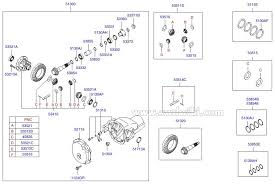 hyundai all wheel drive explained awd cars 4x4 vehicles 4wd