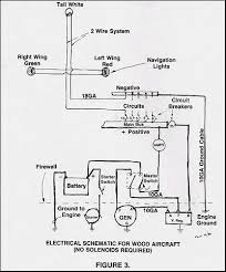 developing your electrical system part 1 basic preparation