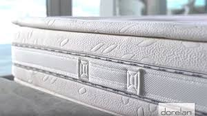 mondo convenienza materasso mondo convenienza brescia materassi logisting varie forme