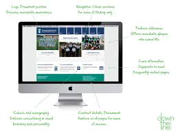 website homepage design website design the anatomy of a good home page