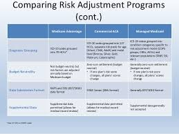 commercial risk model benchmarking quality