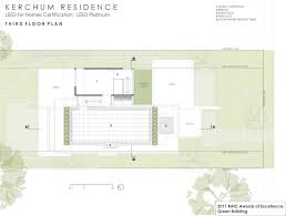 sustainable house design floor plans sustainable home design in vancouver idesignarch interior