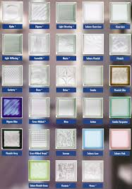 solaris glass blocks supplier in ireland roadstone