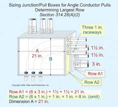 sizing junction boxes learn how to perform this task quickly and