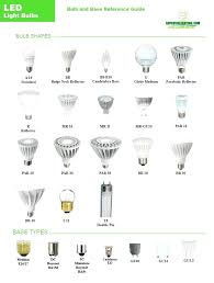 light bulb base types us standard standard light socket size in the us the size diameter of a light