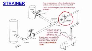 pipe design piping basics piping design factors simple piping layout
