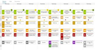 customer journey design software ag
