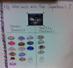 What Are The Super Bowl Predictions From 14 Animals Across The - ms patrick s classroom website blog archive super bowl predictions