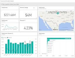 Exle Of Data Analysis Report by Procurement Analysis Sle For Power Bi Take A Tour Microsoft