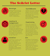 themes in god are not to blame the scarlet letter themes by lupita garcia infographic