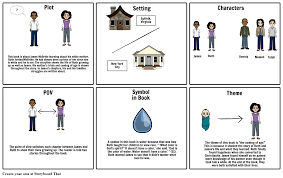 the color of water storyboard by baileyrgunderson