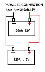 calculate size of inverter u0026 battery bank electrical notes