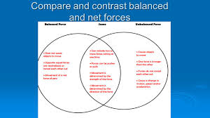Balanced Forces Worksheet Forces U0026 Motion Answers Ppt Video Online Download